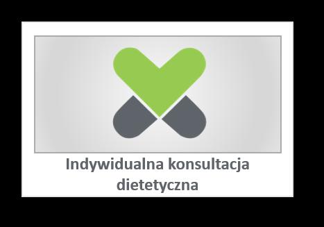 Indywidualna konsultacja dietetyczna