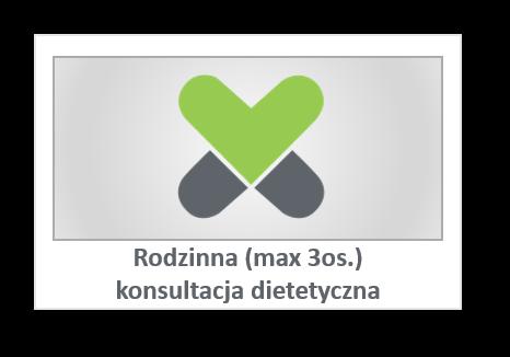 Rodzinna (max 3os.) konsultacja dietetyczna